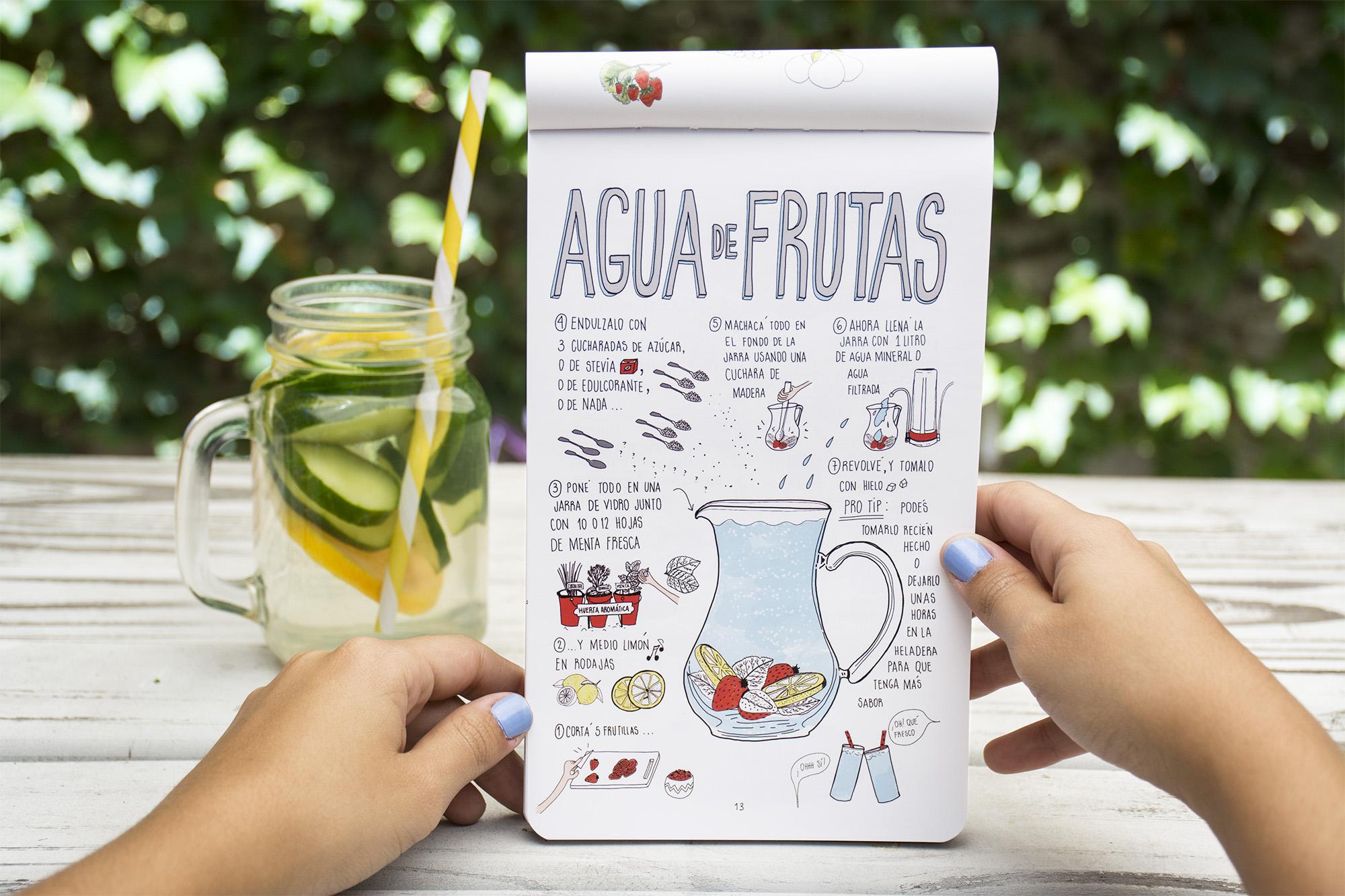 Receta de Agua de Frutas